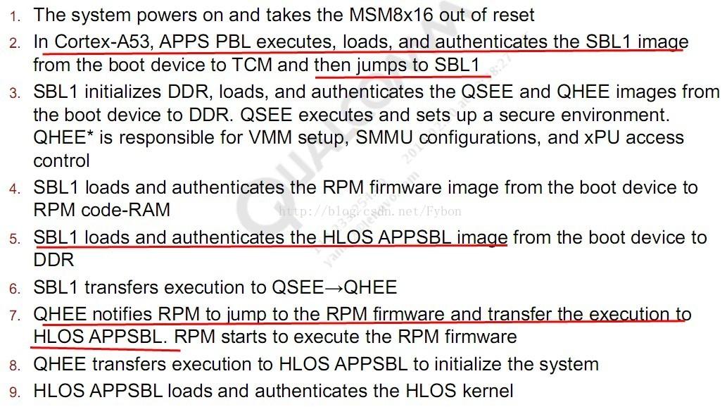 高通MSM8K bootloader : SBL1 - 台部落