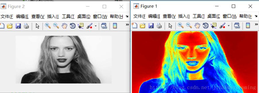 Matlab使用colormap實現普通圖像轉成熱圖Heatmap - 台部落