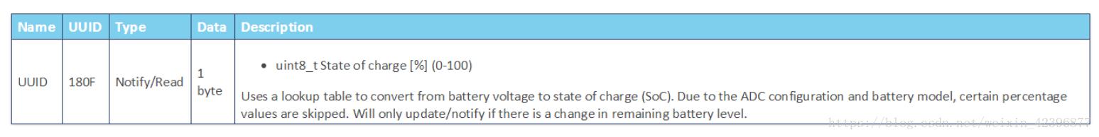 NORDIC Thingy:52 藍牙BLE 服務SoC 程序調用流程分析之六, Battery