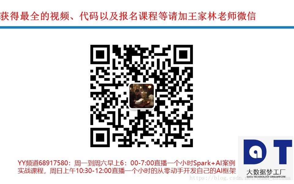 王家林老师人工智能AI 第26课:使用Apriori对美食店的消费者进行美食推荐