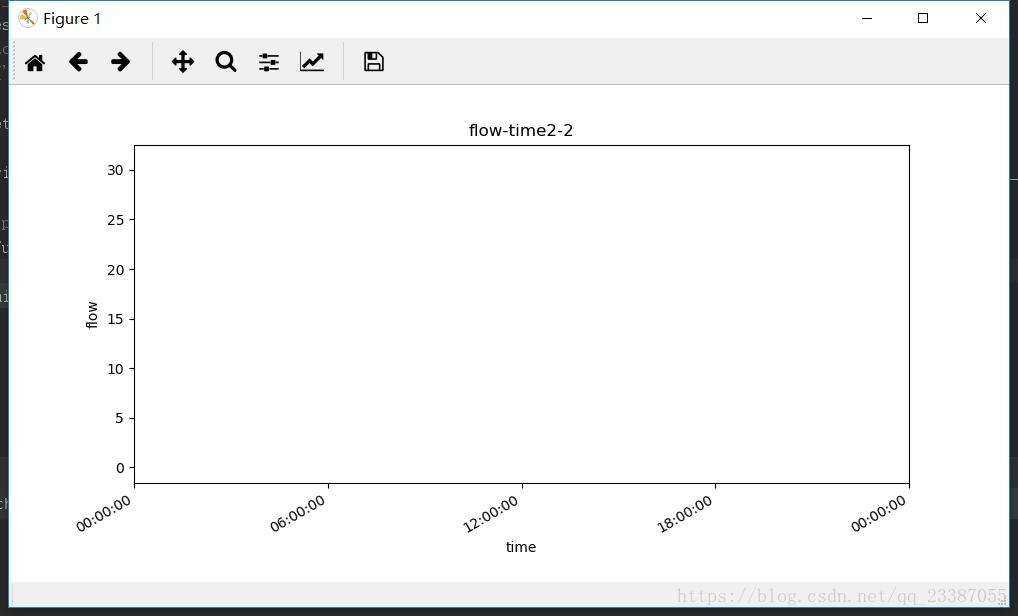 python timestamp 和datetime 畫圖遇到的問題- 台部落
