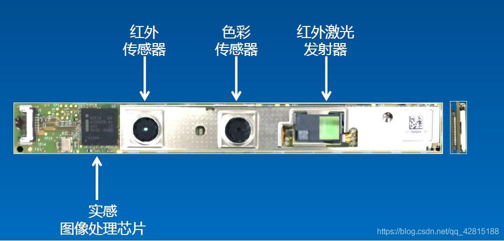 Intel RealSense系列体感摄像头介绍- 台部落