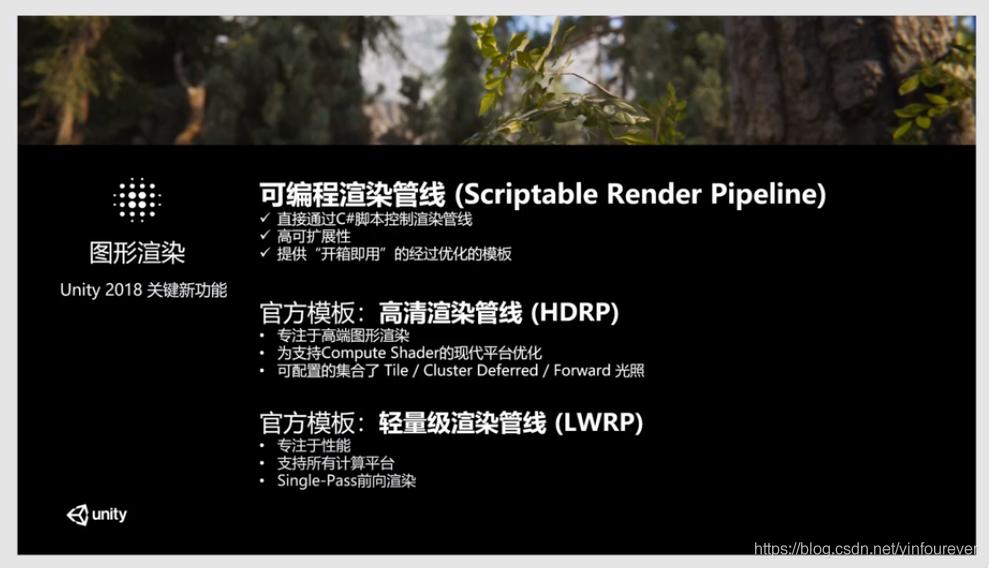 Unity HDRP渲染管線基礎指南- 台部落