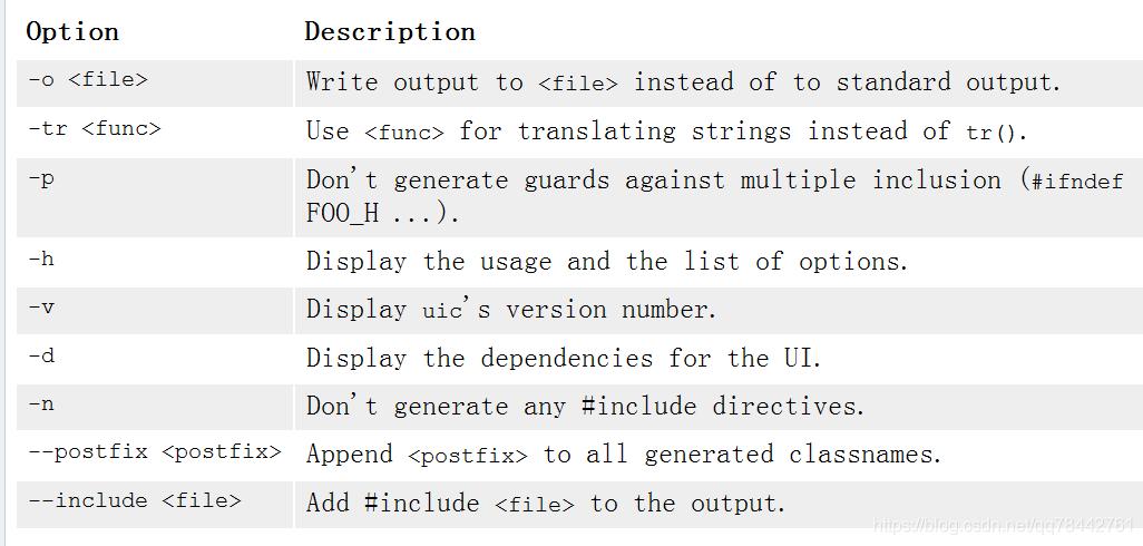 Qt工作筆記-qmake和uic(對Qt底層的進一步認識) - 台部落